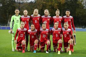 Россия – Черногория. Отборочный турнир Чемпионата мира 2023 среди женщин