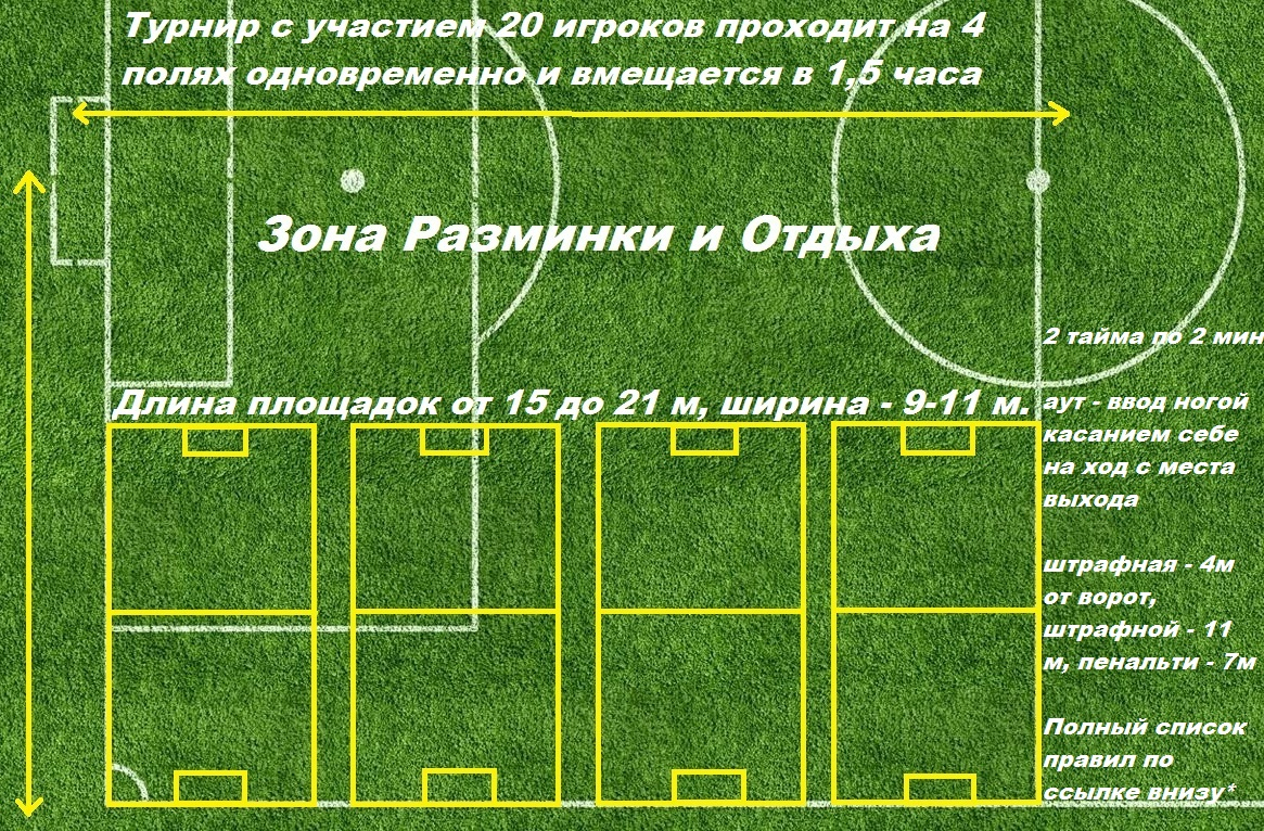 Базовая Схема Проведения Турниров