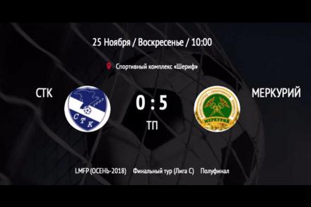 Техническое поражение ФК «СТК»