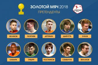 Золотой мяч «Спортинг-лиги» – 2018