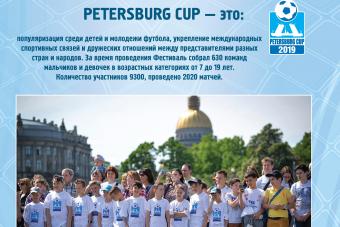 PETERSBURG CUP — это