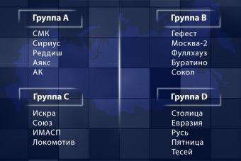 Уже в эти выходные пройдут первые матчи Открытого Кубка НМФЛ-Москва!