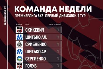 Сборные 1 игровой недели Премьерлиги 8х8