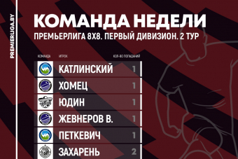 Сборные 2 игровой недели Премьерлиги 8х8