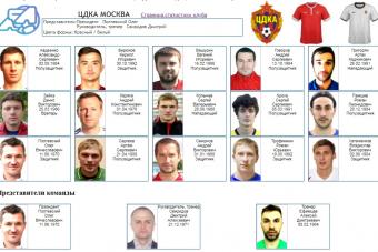 CFL - 2019: ЦДКА Москва   чемпион CFL - 2018