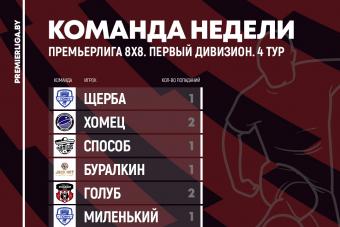 Сборные 4 игровой недели Премьерлиги 8х8