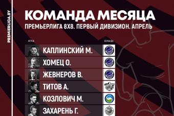 Сборные апреля Премьерлиги 8х8