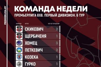Сборные 6 игровой недели Премьерлиги 8х8