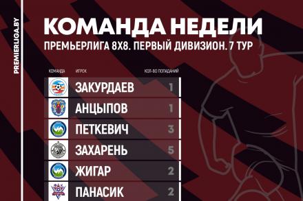 Сборные 7 игровой недели Премьерлиги 8х8