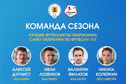 Лучшие игроки Чемпионата Санкт-Петербурга по футболу 7х7
