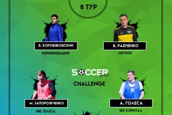 От Challenge до Errea. ТОП-20 игроков в четырех дивизионах!