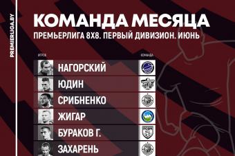 Сборные июня Премьерлиги 8х8