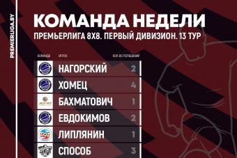 Сборные 13 игровой недели Премьерлиги 8х8