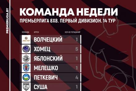 Сборные 14 игровой недели Премьерлиги 8х8