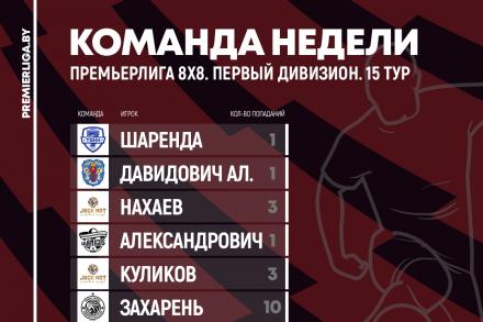 Сборные 15 игровой недели Премьерлиги 8х8