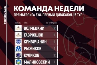 Сборные 16 игровой недели Премьерлиги 8х8