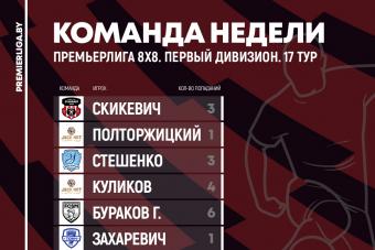 Сборные 17 игровой недели Премьерлиги 8х8