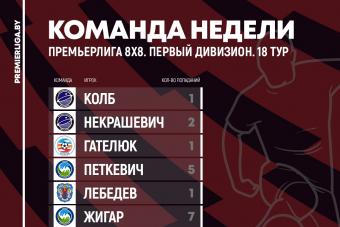 Сборные 18 игровой недели Премьерлиги 8х8