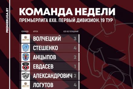 Сборные 19 игровой недели Премьерлиги 8х8