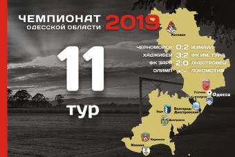 Седьмая подряд победа «Хаджибея» прервала 8-матчевую победную серию «ФК им. Тура» (обновляется)