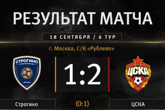 ЦСКА одержал первую победу в ЮФЛ