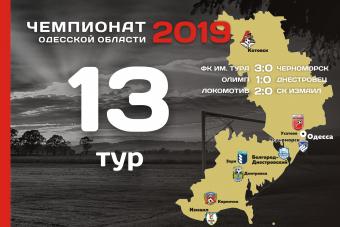 Чемпион имени Тура: подопечные Валерия Донкоглова защитили титул сильнейшей команды Одесской области