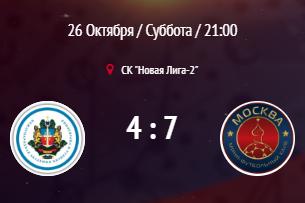 Обзор матча  Суперлиги НМФЛ: МАБИУ - Москва