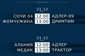 Турнир памяти В. В. Гончара