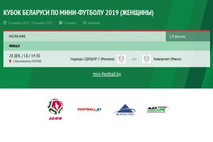 Онлайн-трансляция финала Кубка Беларуси среди женщин