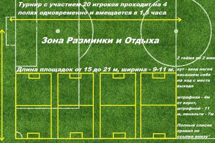 «Футбольная Лига Малых Составов»: знакомство в 5 тезисах