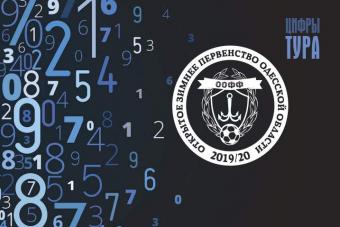 Покер Пидлетийчука, хет-трик Приёмова и 7 назначенных пенальти