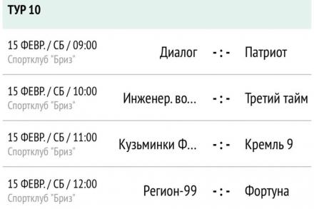 15 февраля стартует второй круг московского турнира НФЛ