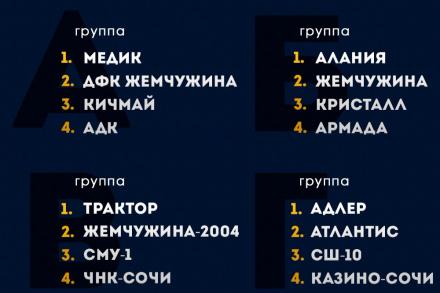 22 стартует турнир памяти П.С. Гаврилиади