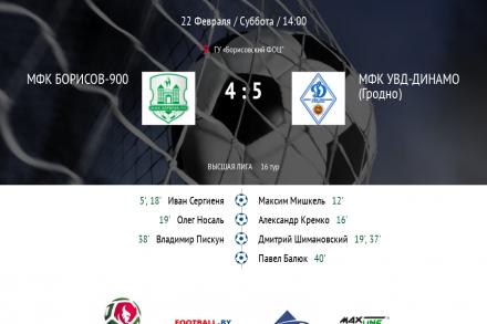 УВД-Динамо на последней минуте вырвали победу в Борисове в очень напряженном матче.