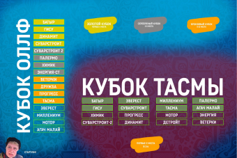 Чемпионат 8х8 Тасма 2020