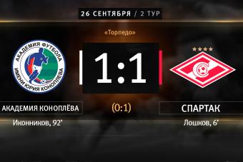 Ничейным результатом закончился матч ЮФЛ-1 между Академией им. Коноплева и «Спартаком»