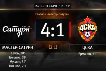 ЦСКА в гостях разгромно проиграл