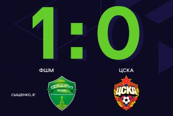 ФШМ с минимальным счетом обыграл ЦСКА в матче 8-го тура ЮФЛ-2