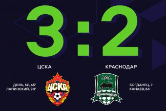 ЦСКА одерживает волевую победу над Краснодаром в 12-ом туре ЮФЛ-2