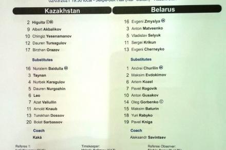 Составы команд на матч Казахстан - Беларусь