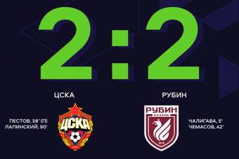 ЦСКА вырывает ничью на последних минутах матча с