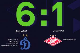 Матвей Ивахнов оформил покер в матче против Спартака