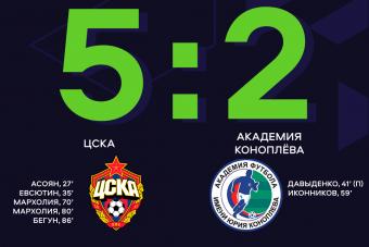 ЦСКА дома одерживает победу над