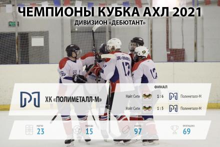Полиметалл-М - чемпионы Кубка АХЛ 2020-2021 в дивизионе