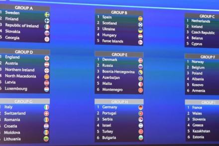 Жеребьевка группового этапа квалификации чемпионата мира среди женщин