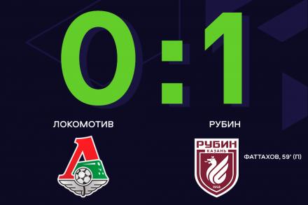 «Рубин» в гостях обыграл «Локомотив» с минимальным счетом