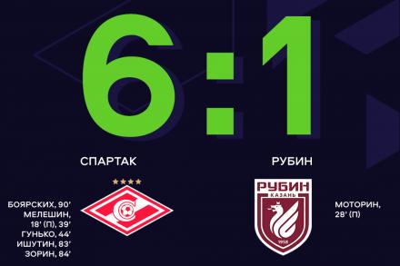 «Спартак» разгромил «Рубин»