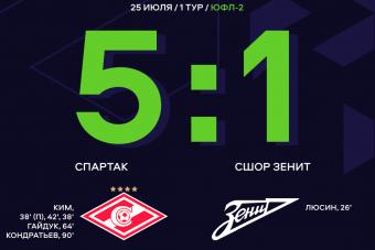 «Спартак» разгромил СШОР «Зенит»