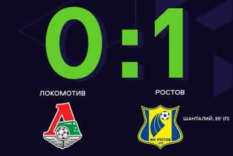 «Ростов» с минимальным счетом обыграл «Локомотив»