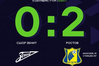 Выездная победа позволила «Ростову» сравнять с лидерами по очкам